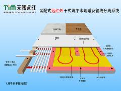 老黄讲干式39期:什么是装配式多功能地暖?能解决日常